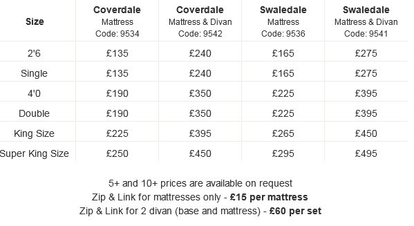 Swaledale and Coverdale beds price list