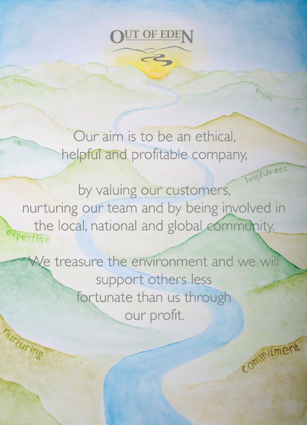 Out of Eden Values Poster